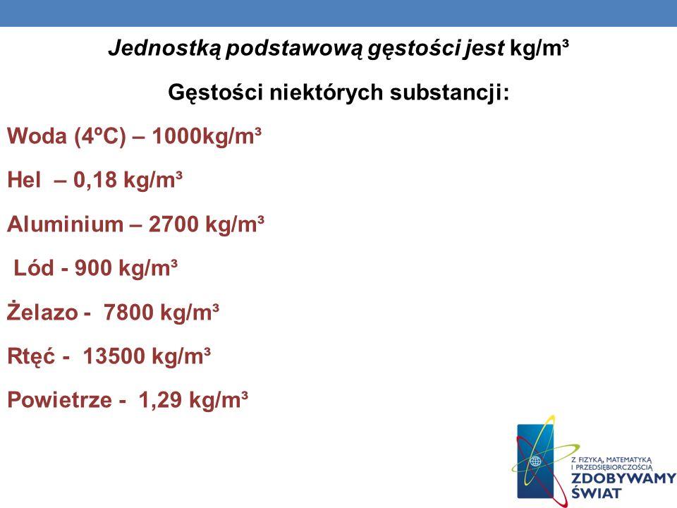Jednostką podstawową gęstości jest kg/m³ Gęstości niektórych substancji: Woda (4ºC) – 1000kg/m³ Hel – 0,18 kg/m³ Aluminium – 2700 kg/m³ Lód - 900 kg/m