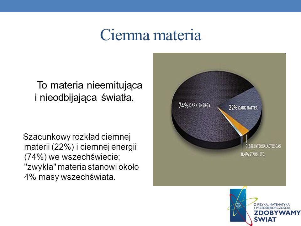 Ciemna materia To materia nieemitująca i nieodbijająca światła. Szacunkowy rozkład ciemnej materii (22%) i ciemnej energii (74%) we wszechświecie;