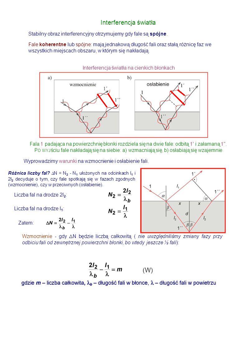 Interferencja światła Stabilny obraz interferencyjny otrzymujemy gdy fale są spójne. Fale koherentne lub spójne: mają jednakową długość fali oraz stał