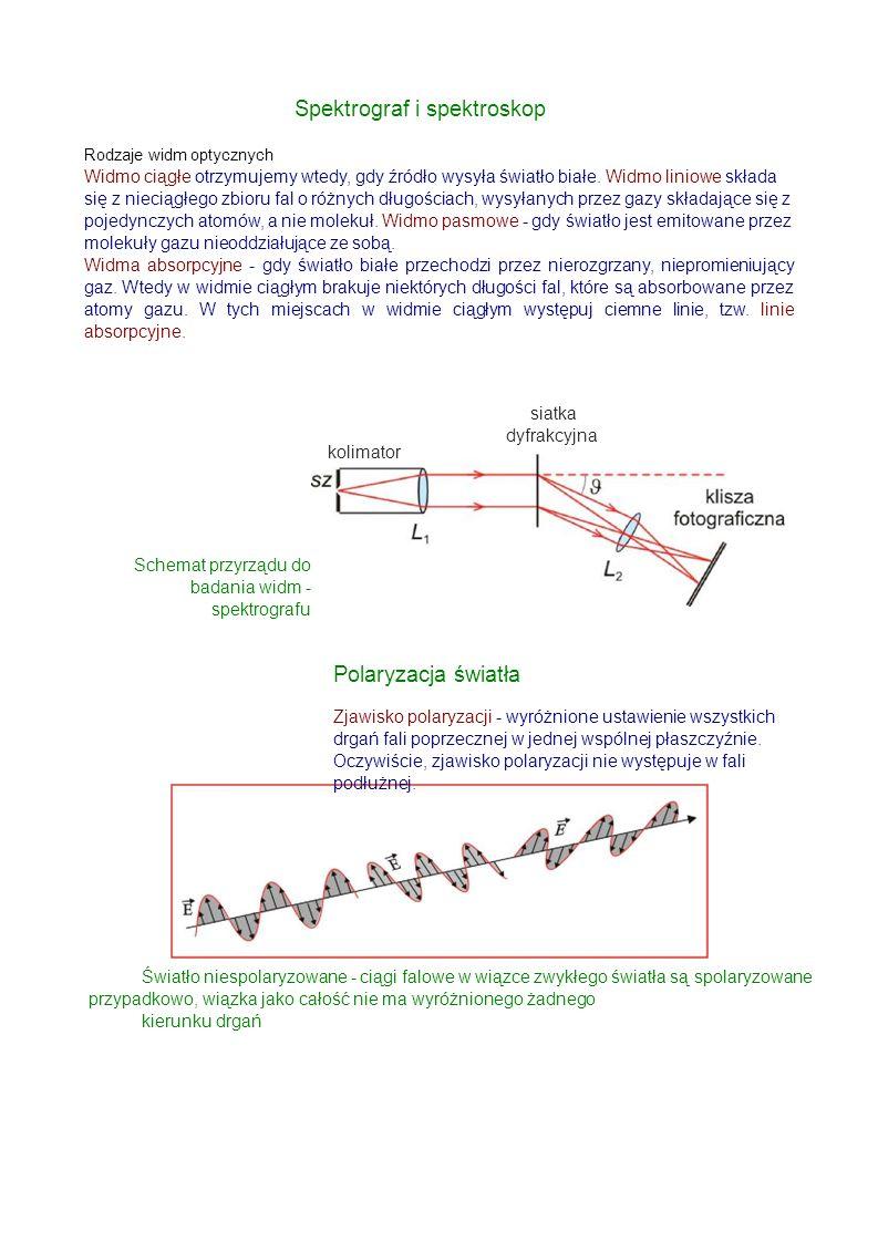 Spektrograf i spektroskop Rodzaje widm optycznych Widmo ciągłe otrzymujemy wtedy, gdy źródło wysyła światło białe. Widmo liniowe składa się z nieciągł