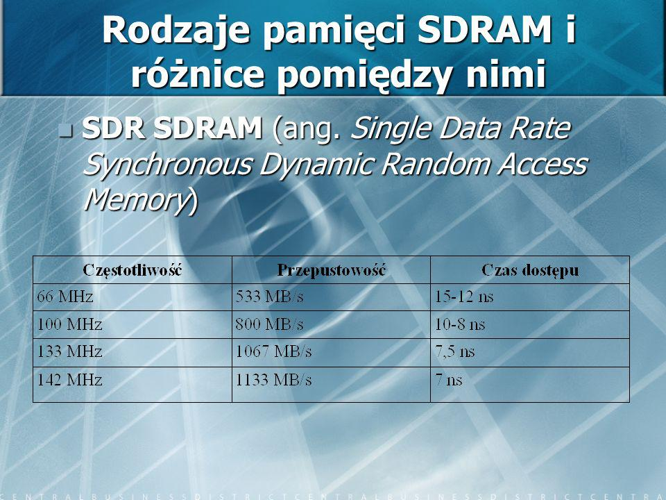 Rodzaje pamięci SDRAM i różnice pomiędzy nimi SDR SDRAM (ang. Single Data Rate Synchronous Dynamic Random Access Memory) SDR SDRAM (ang. Single Data R