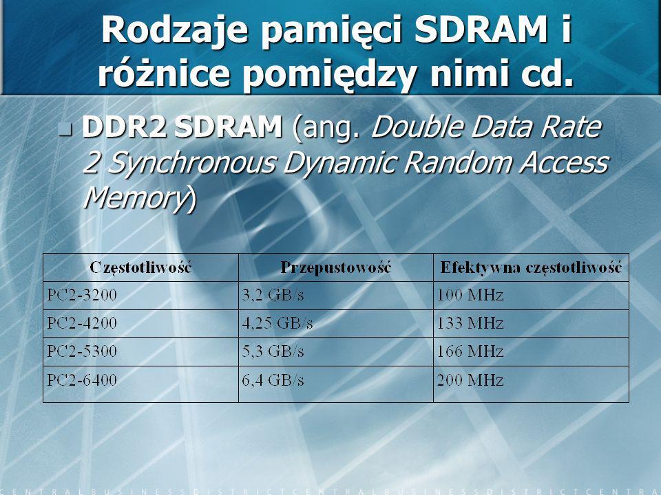 Rodzaje pamięci SDRAM i różnice pomiędzy nimi cd. DDR2 SDRAM (ang. Double Data Rate 2 Synchronous Dynamic Random Access Memory) DDR2 SDRAM (ang. Doubl