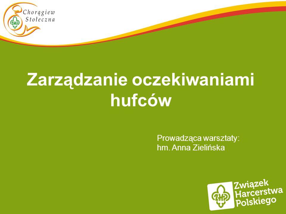 Zarządzanie oczekiwaniami hufców Prowadząca warsztaty: hm. Anna Zielińska