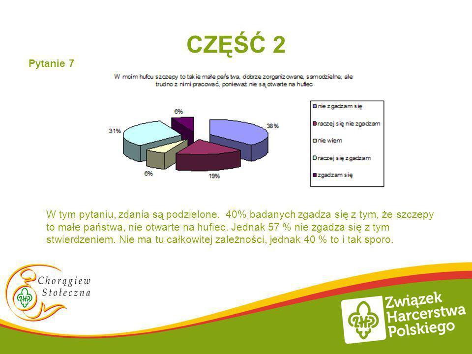 CZĘŚĆ 2 Pytanie 7 W tym pytaniu, zdania są podzielone. 40% badanych zgadza się z tym, że szczepy to małe państwa, nie otwarte na hufiec. Jednak 57 % n