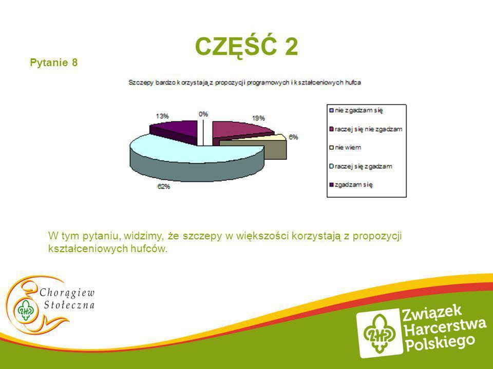CZĘŚĆ 2 Pytanie 8 W tym pytaniu, widzimy, że szczepy w większości korzystają z propozycji kształceniowych hufców.