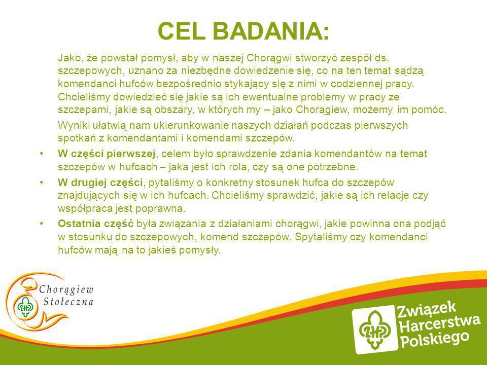 CEL BADANIA: Jako, że powstał pomysł, aby w naszej Chorągwi stworzyć zespół ds. szczepowych, uznano za niezbędne dowiedzenie się, co na ten temat sądz