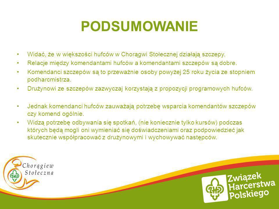 PODSUMOWANIE Widać, że w większości hufców w Chorągwi Stołecznej działają szczepy. Relacje między komendantami hufców a komendantami szczepów są dobre