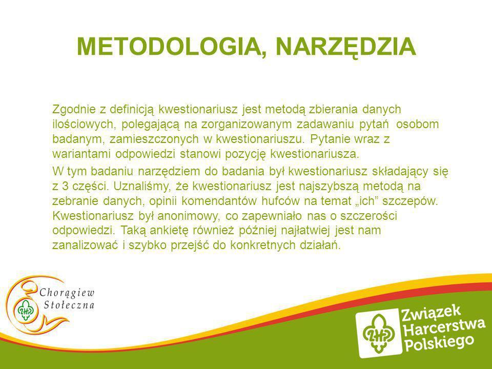 METODOLOGIA, NARZĘDZIA Zgodnie z definicją kwestionariusz jest metodą zbierania danych ilościowych, polegającą na zorganizowanym zadawaniu pytań osobo