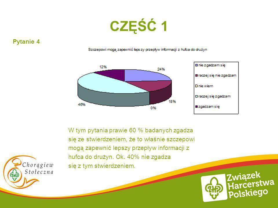 CZĘŚĆ 1 Pytanie 4 W tym pytania prawie 60 % badanych zgadza się ze stwierdzeniem, że to właśnie szczepowi mogą zapewnić lepszy przepływ informacji z h