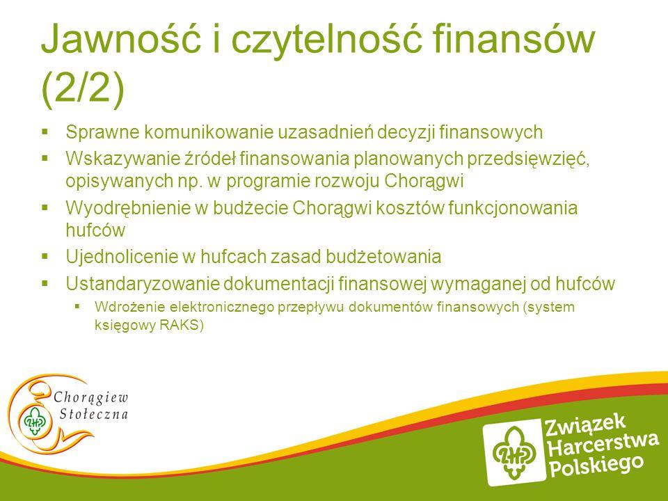 Jawność i czytelność finansów (2/2) Sprawne komunikowanie uzasadnień decyzji finansowych Wskazywanie źródeł finansowania planowanych przedsięwzięć, op