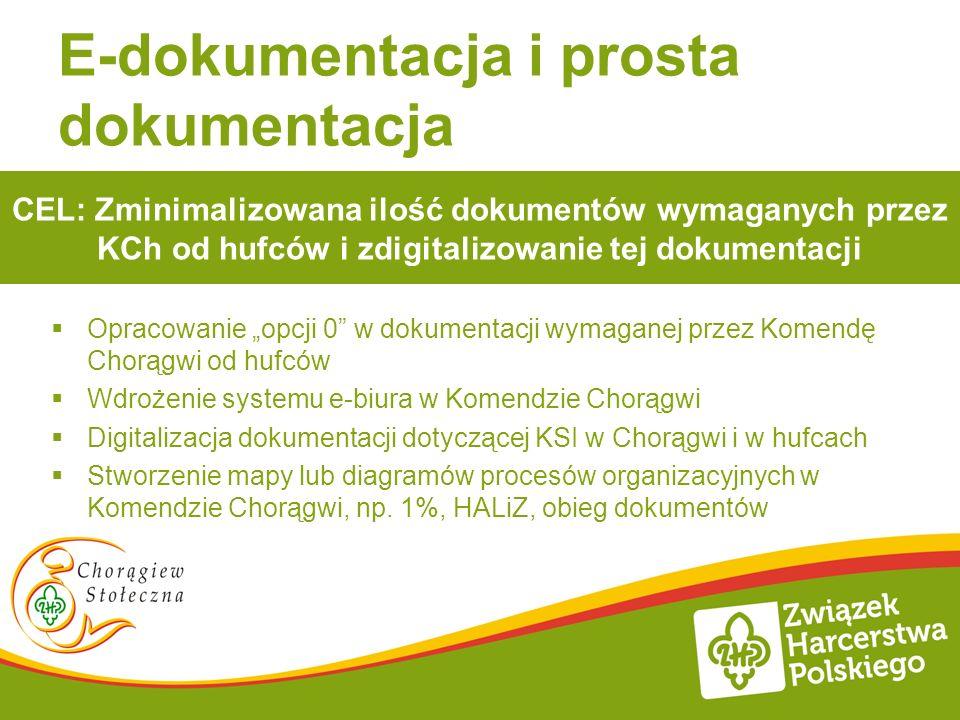 E-dokumentacja i prosta dokumentacja Opracowanie opcji 0 w dokumentacji wymaganej przez Komendę Chorągwi od hufców Wdrożenie systemu e-biura w Komendz