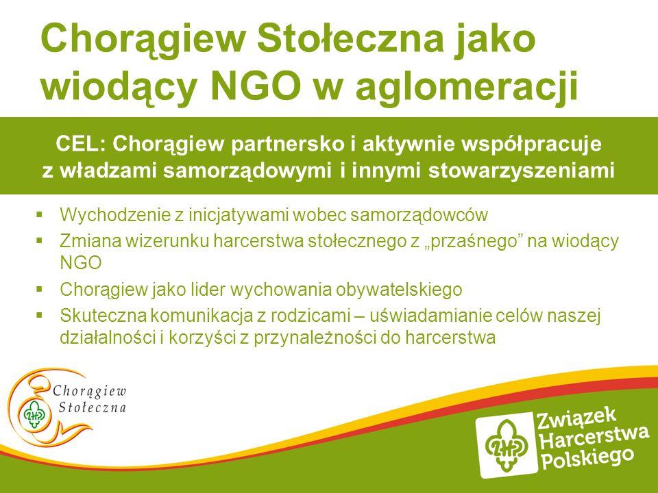 Chorągiew Stołeczna jako wiodący NGO w aglomeracji Wychodzenie z inicjatywami wobec samorządowców Zmiana wizerunku harcerstwa stołecznego z przaśnego