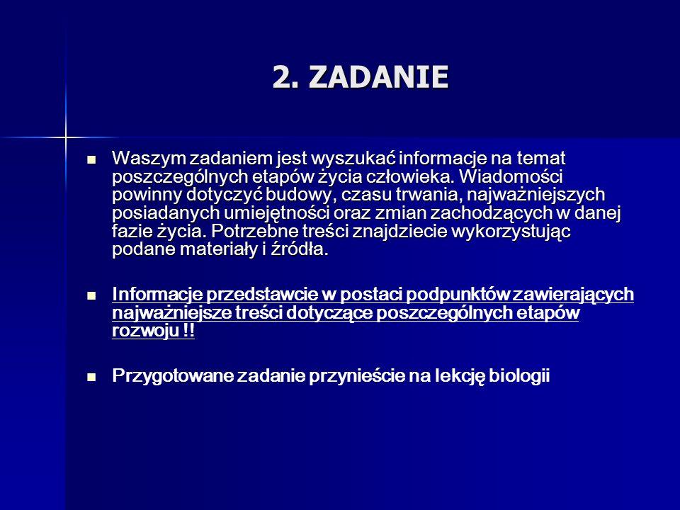 ETAPY ROZWOJU CZŁOWIEKA 3. Proces