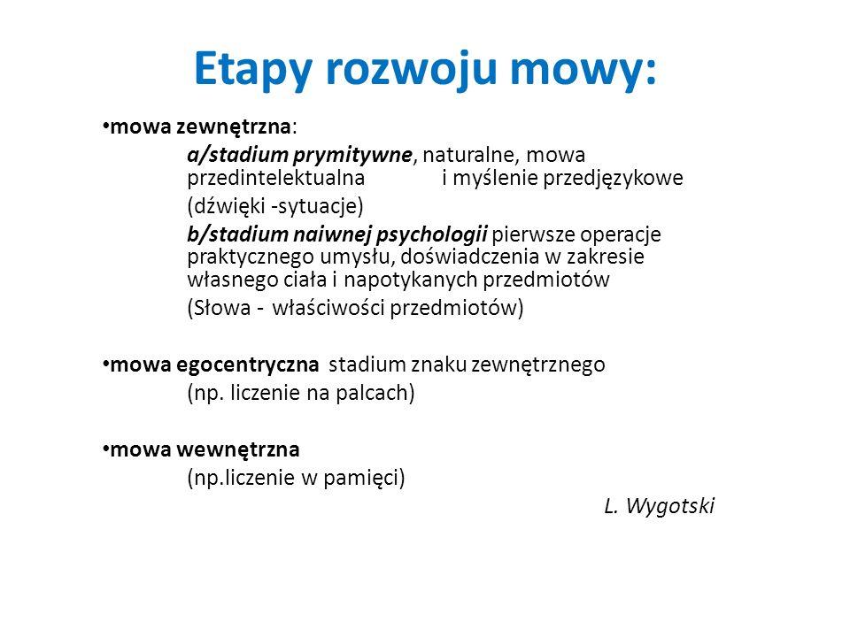 Etapy rozwoju mowy: mowa zewnętrzna: a/stadium prymitywne, naturalne, mowa przedintelektualna i myślenie przedjęzykowe (dźwięki -sytuacje) b/stadium n
