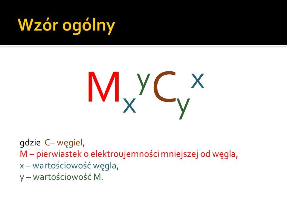 M x y C y x gdzie C– węgiel, M – pierwiastek o elektroujemności mniejszej od węgla, x – wartościowość węgla, y – wartościowość M.