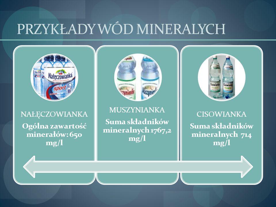 PRZYKŁADY WÓD MINERALYCH NAŁĘCZOWIANKA Ogólna zawartość minerałów: 650 mg/l MUSZYNIANKA Suma składników mineralnych 1767,2 mg/l CISOWIANKA Suma składn