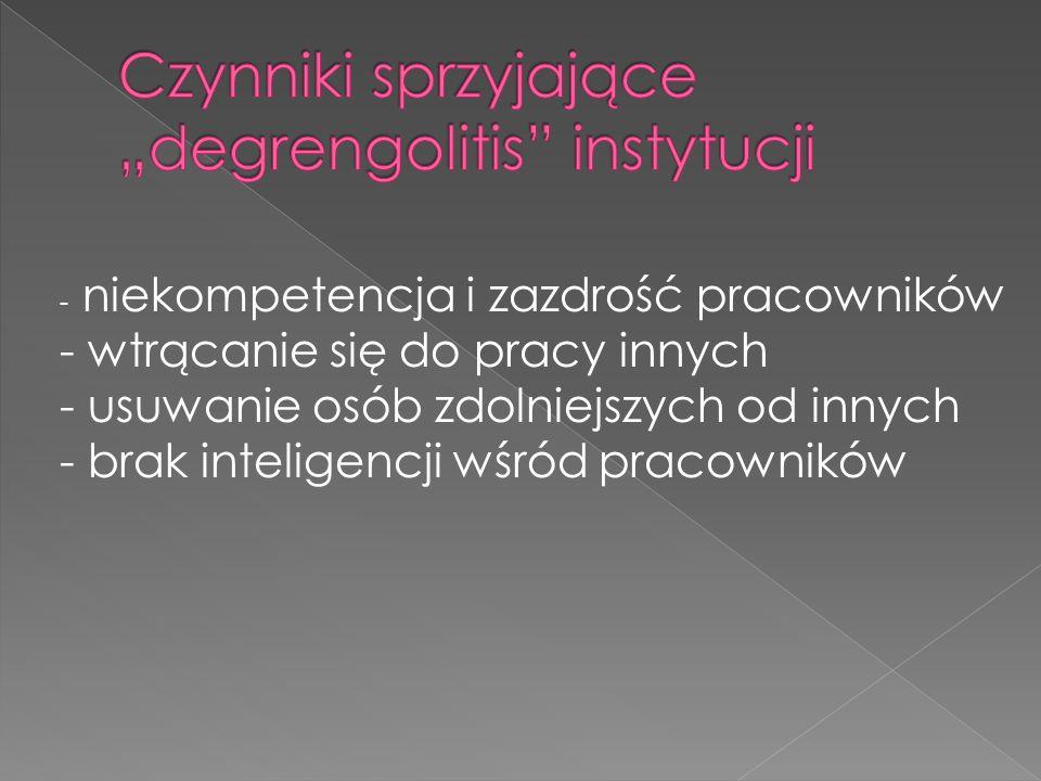 - niekompetencja i zazdrość pracowników - wtrącanie się do pracy innych - usuwanie osób zdolniejszych od innych - brak inteligencji wśród pracowników