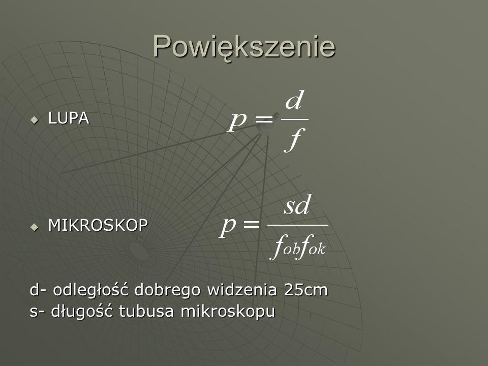 Powiększenie LUPA LUPA MIKROSKOP MIKROSKOP d- odległość dobrego widzenia 25cm s- długość tubusa mikroskopu