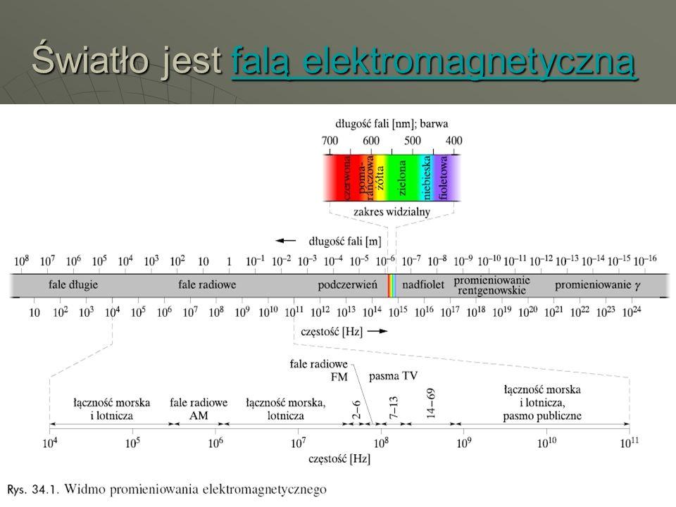 Światło jest falą elektromagnetyczną falą elektromagnetycznąfalą elektromagnetyczną
