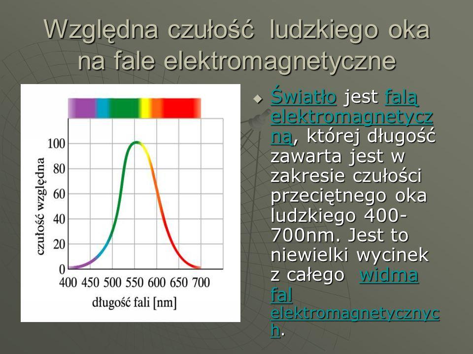 Względna czułość ludzkiego oka na fale elektromagnetyczne Światło jest falą elektromagnetycz ną, której długość zawarta jest w zakresie czułości przec