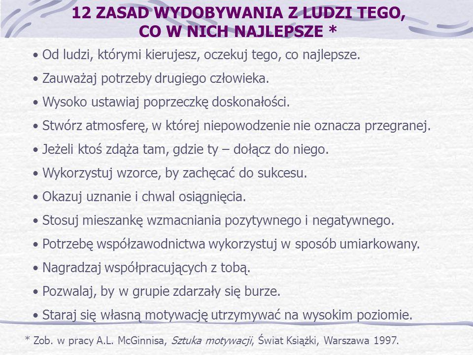 12 ZASAD WYDOBYWANIA Z LUDZI TEGO, CO W NICH NAJLEPSZE * * Zob. w pracy A.L. McGinnisa, Sztuka motywacji, Świat Książki, Warszawa 1997. Od ludzi, któr