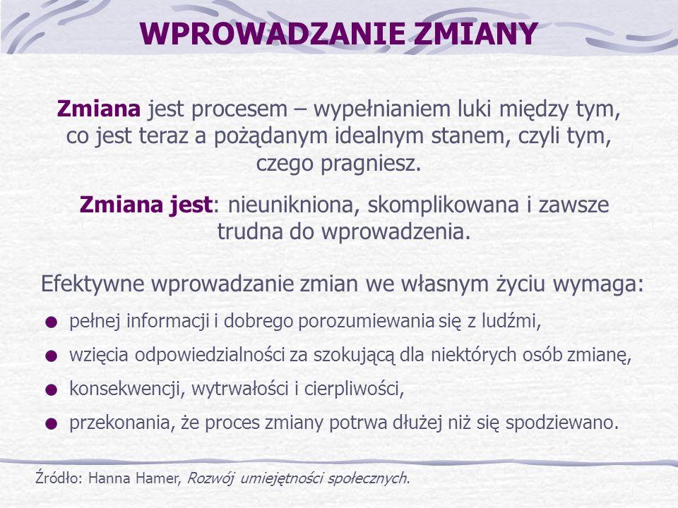 12 ZASAD BUDOWANIA PEWNOŚCI SIEBIE * * Zob.w pracy A.L.