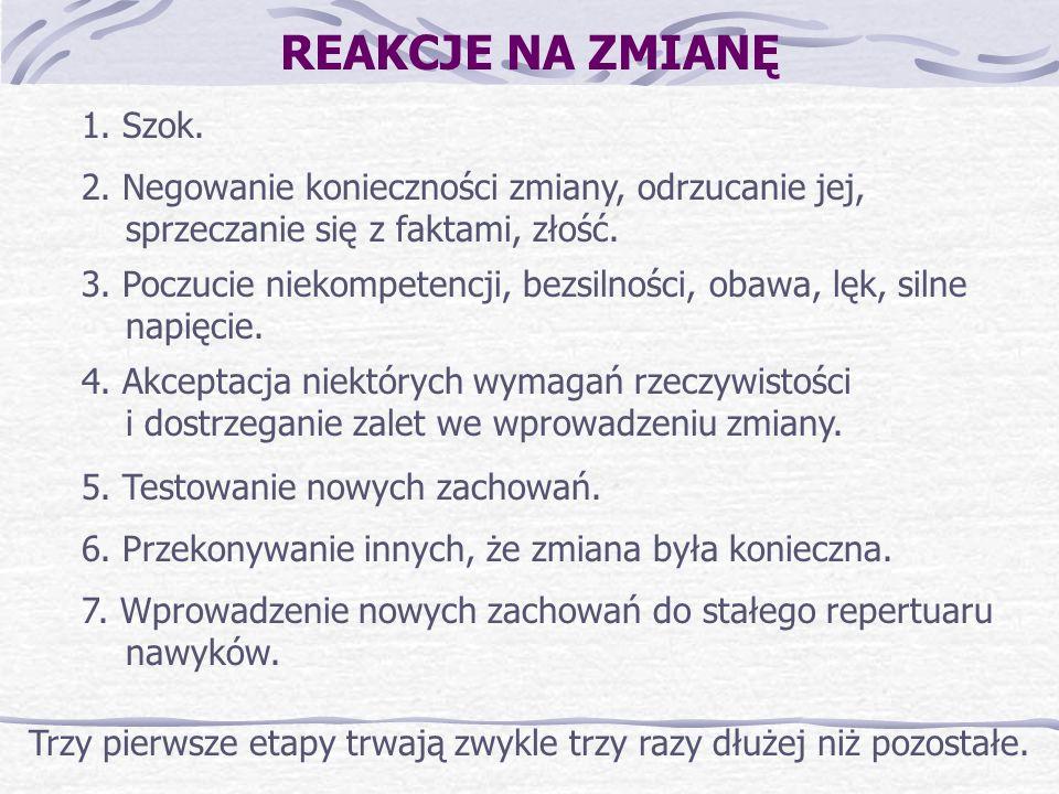 PRZYCZYNY OPORU PRZED ZMIANAMI 1.