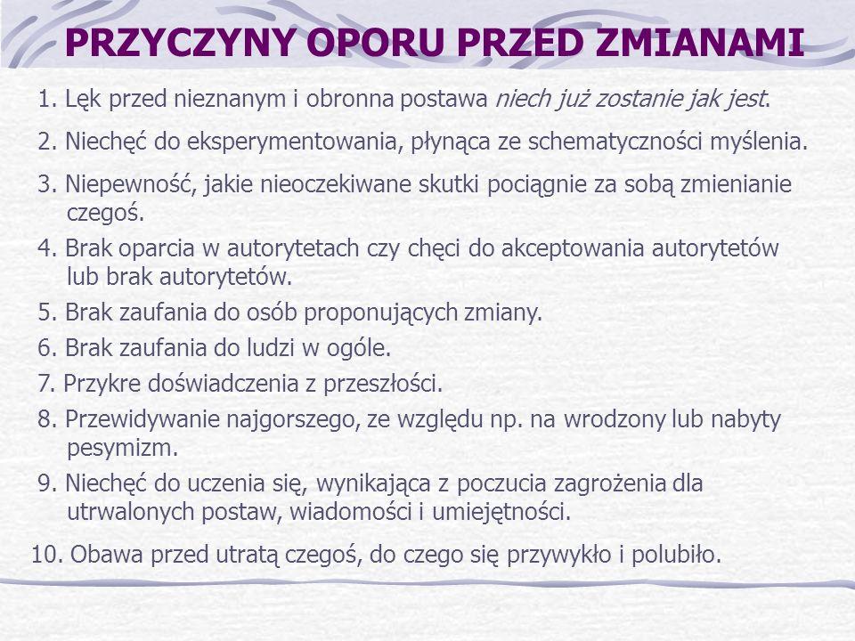 PRZYCZYNY OPORU PRZED ZMIANAMI – cd.11. Brak natychmiastowych, widocznych korzyści.