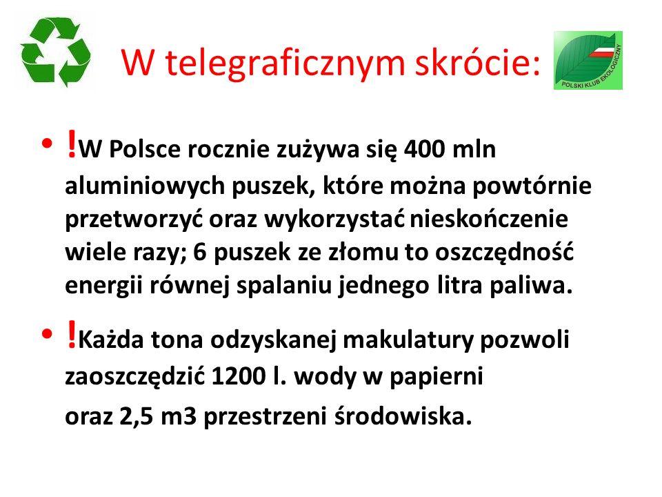 W telegraficznym skrócie: ! W Polsce rocznie zużywa się 400 mln aluminiowych puszek, które można powtórnie przetworzyć oraz wykorzystać nieskończenie