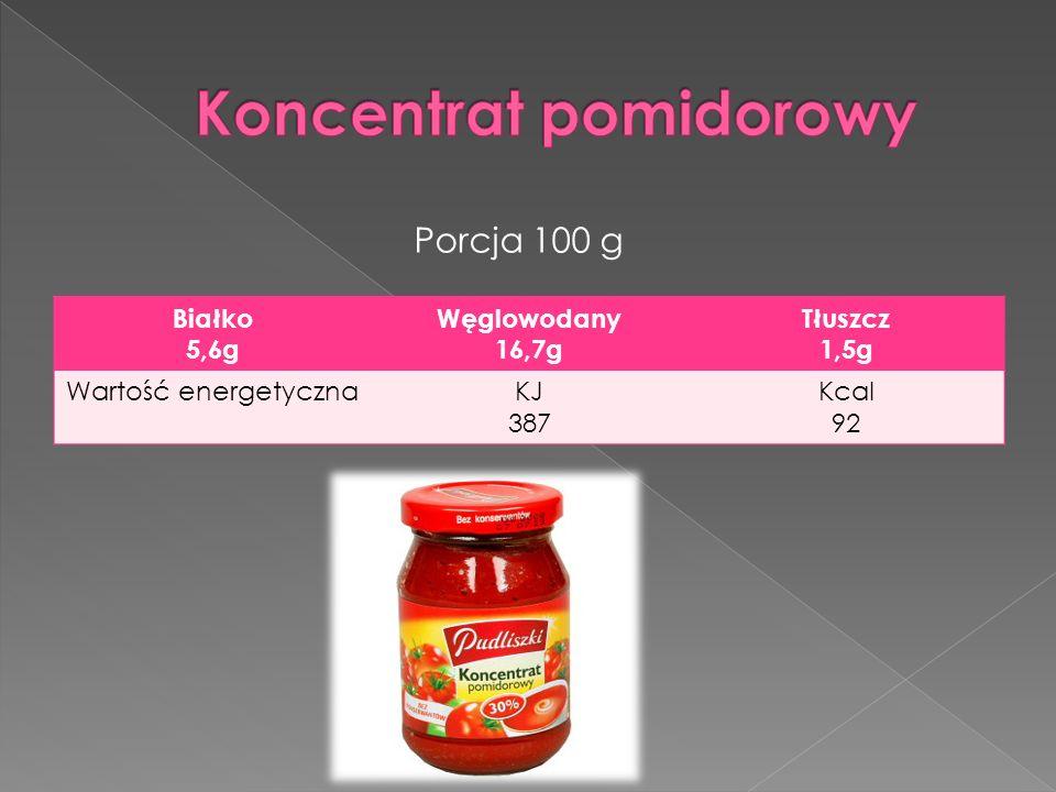 Białko 5,6g Węglowodany 16,7g Tłuszcz 1,5g Wartość energetycznaKJ 387 Kcal 92 Porcja 100 g