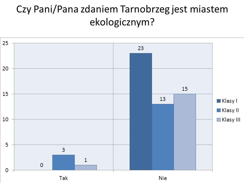 Czy Pani/Pana zdaniem Tarnobrzeg jest miastem ekologicznym?