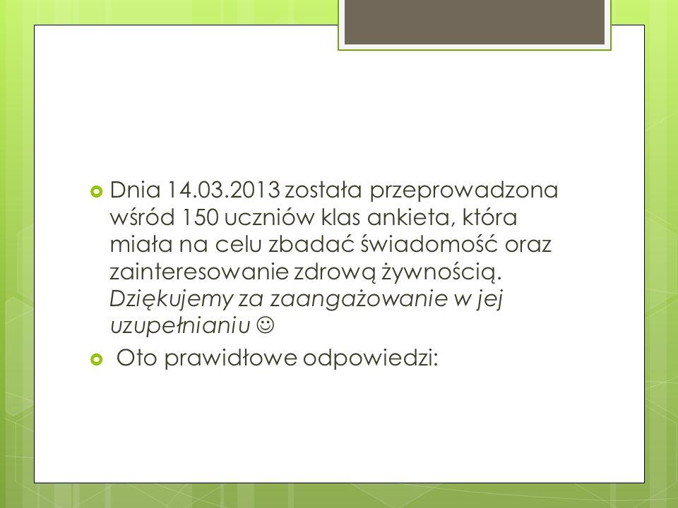 Dnia 14.03.2013 została przeprowadzona wśród 150 uczniów klas ankieta, która miała na celu zbadać świadomość oraz zainteresowanie zdrową żywnością.