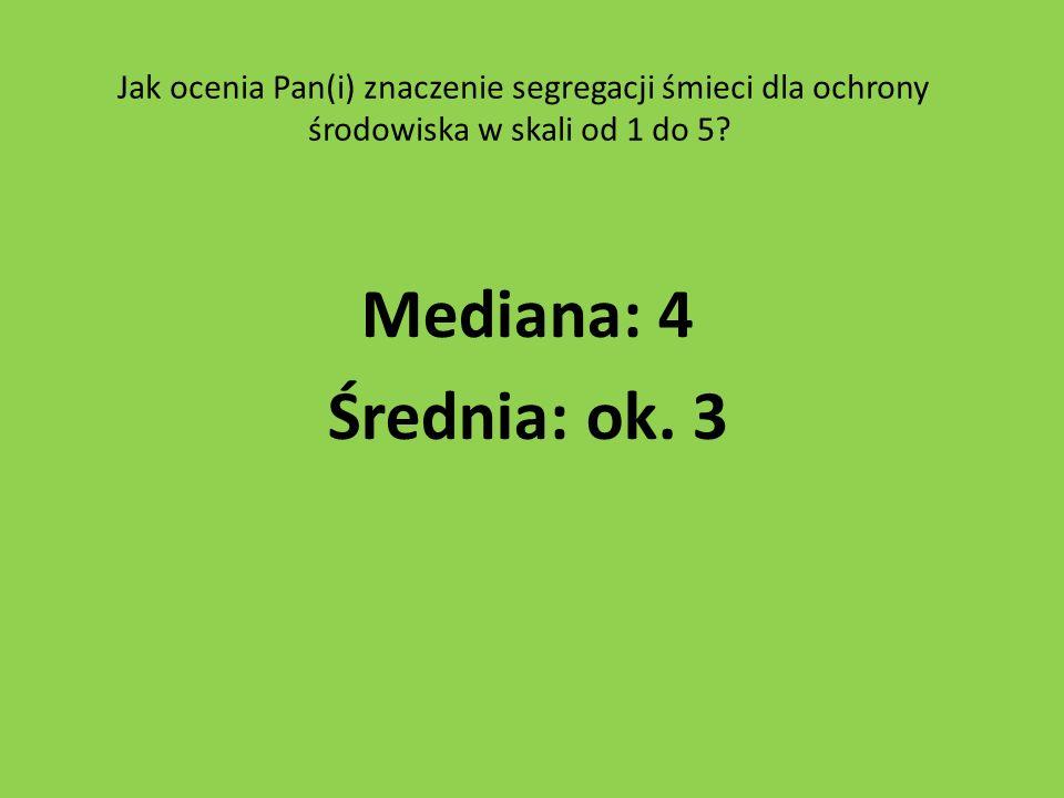 Jak ocenia Pan(i) znaczenie segregacji śmieci dla ochrony środowiska w skali od 1 do 5? Mediana: 4 Średnia: ok. 3