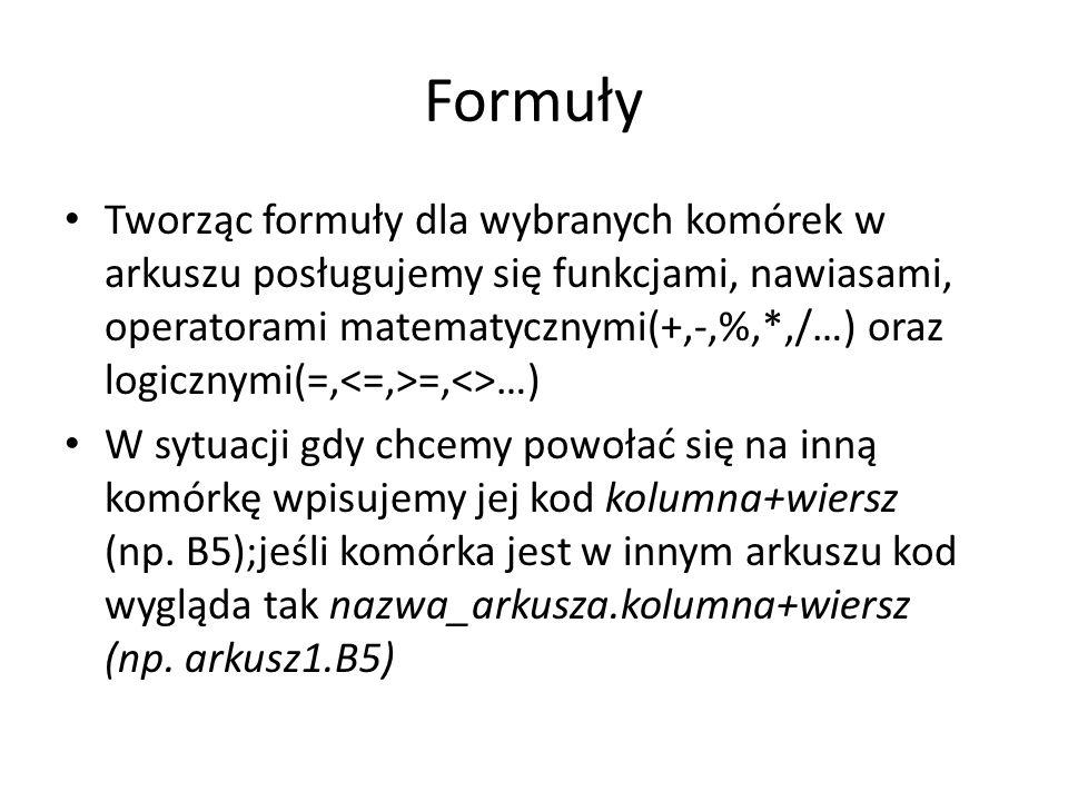Formuły Tworząc formuły dla wybranych komórek w arkuszu posługujemy się funkcjami, nawiasami, operatorami matematycznymi(+,-,%,*,/…) oraz logicznymi(=