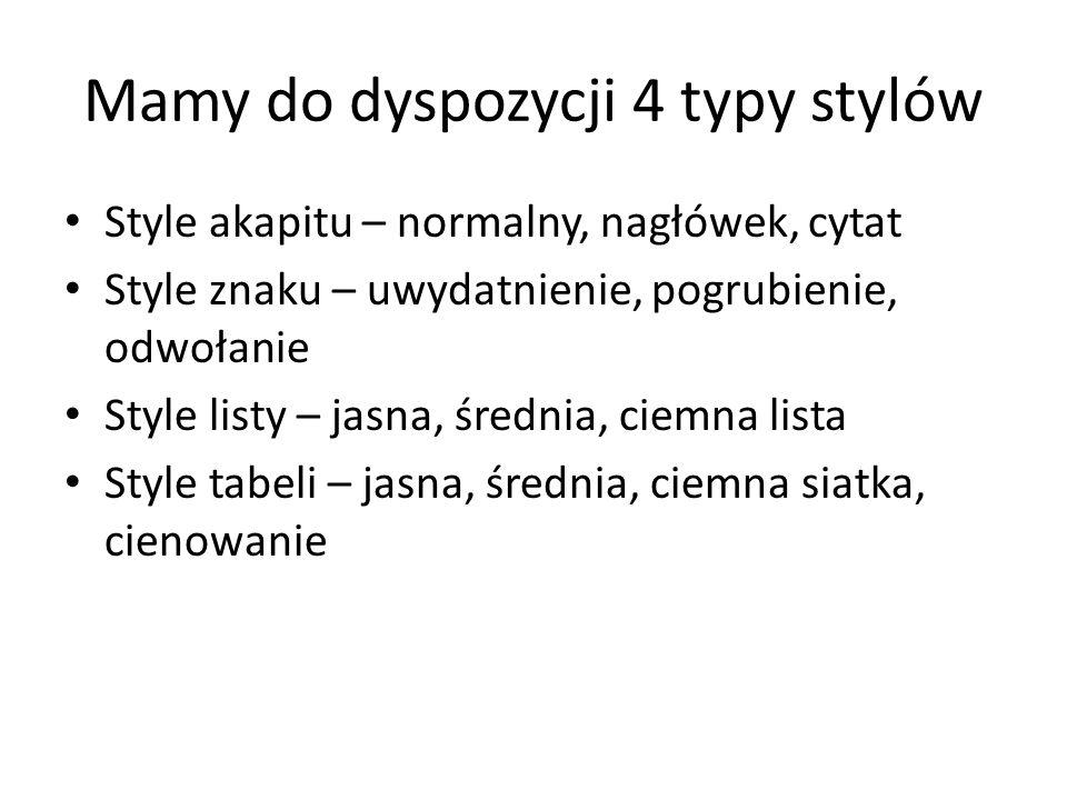 Mamy do dyspozycji 4 typy stylów Style akapitu – normalny, nagłówek, cytat Style znaku – uwydatnienie, pogrubienie, odwołanie Style listy – jasna, średnia, ciemna lista Style tabeli – jasna, średnia, ciemna siatka, cienowanie