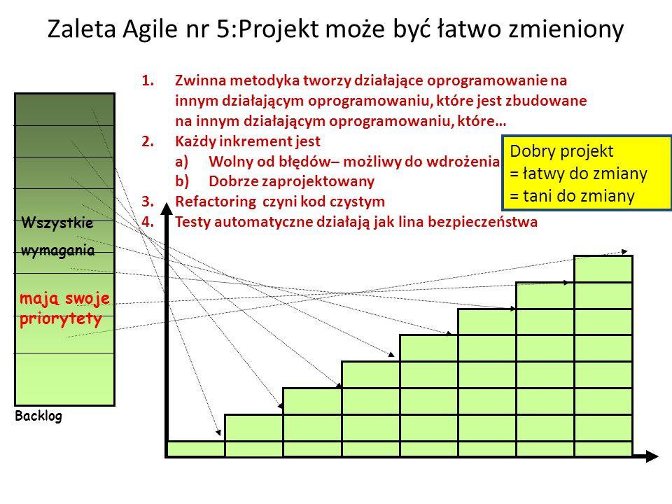 Wszystkie wymagania mają swoje priorytety Backlog Wszystkie wymagania mają swoje priorytety 1.Zwinna metodyka tworzy działające oprogramowanie na inny