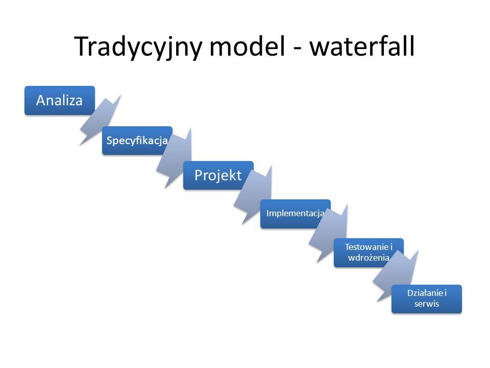 Tradycyjny model - waterfall Analiza Specyfikacja Projekt Implementacja Testowanie i wdrożenia Działanie i serwis
