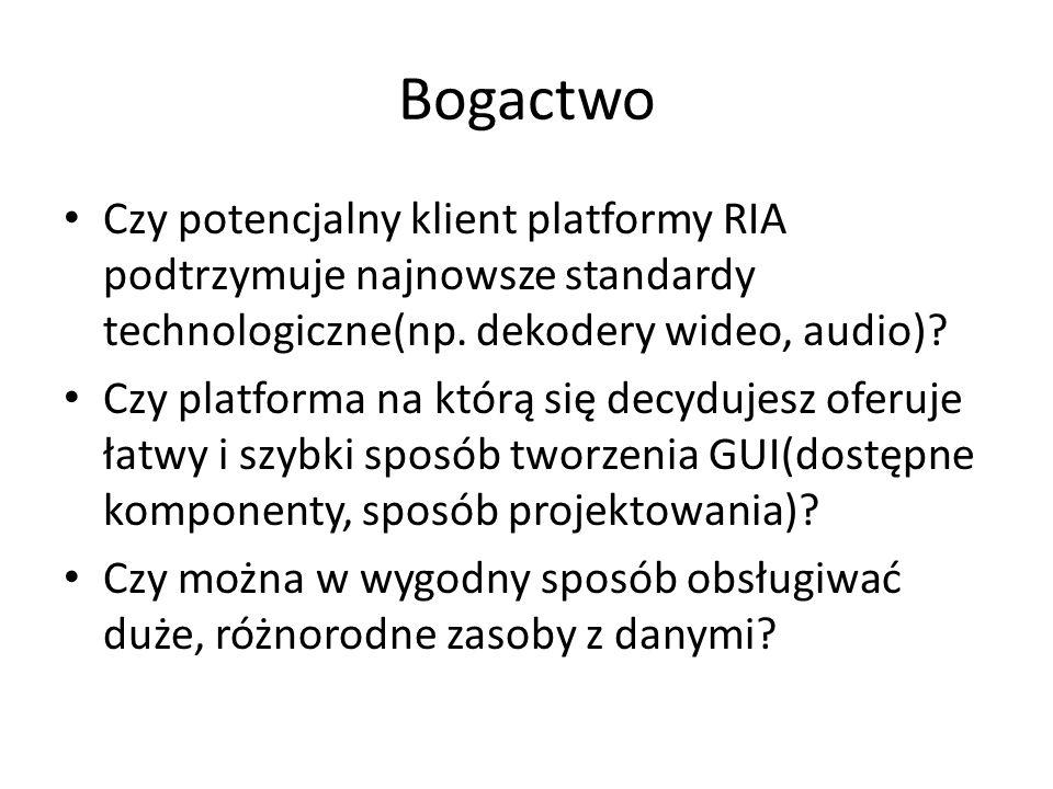 Bogactwo Czy potencjalny klient platformy RIA podtrzymuje najnowsze standardy technologiczne(np. dekodery wideo, audio)? Czy platforma na którą się de