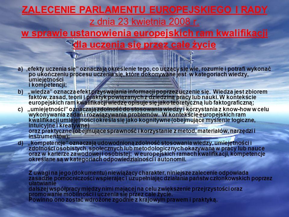 ZALECENIE PARLAMENTU EUROPEJSKIEGO I RADY z dnia 23 kwietnia 2008 r.
