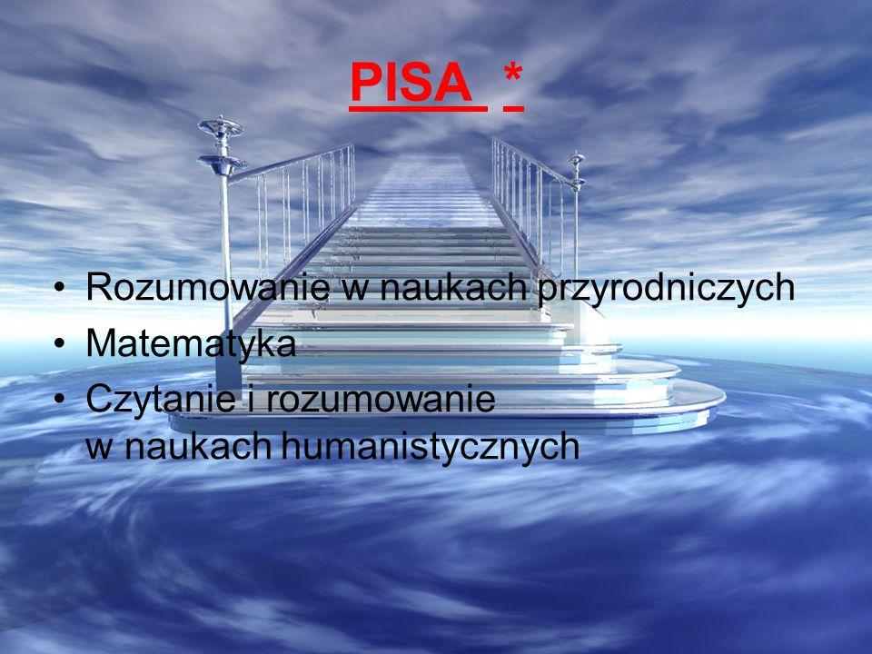 PISA PISA ** Rozumowanie w naukach przyrodniczych Matematyka Czytanie i rozumowanie w naukach humanistycznych