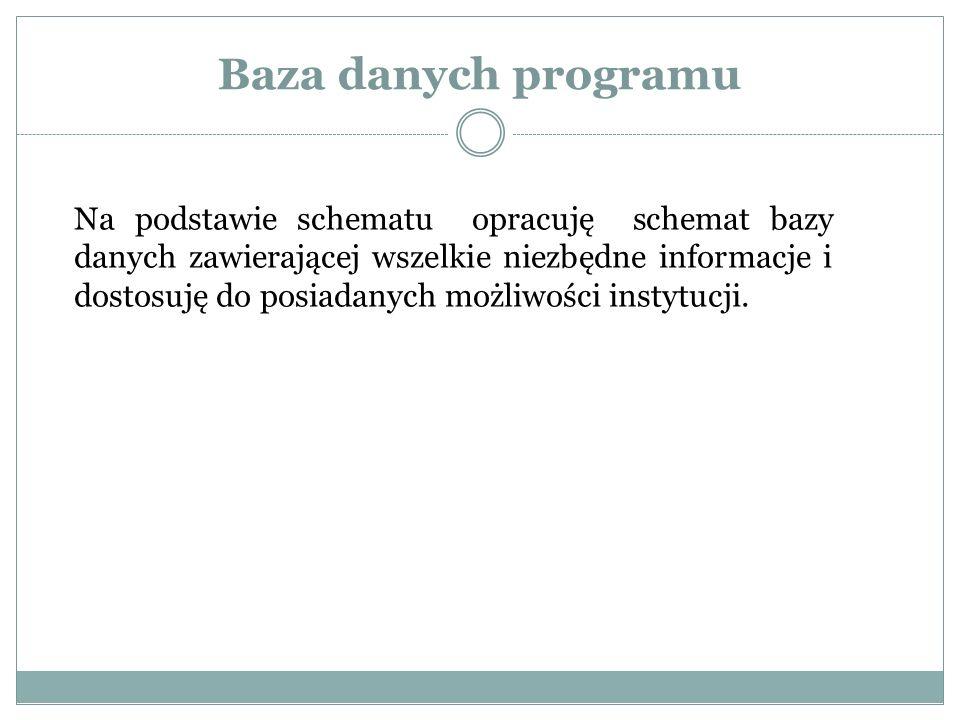 Baza danych programu Na podstawie schematu opracuję schemat bazy danych zawierającej wszelkie niezbędne informacje i dostosuję do posiadanych możliwości instytucji.