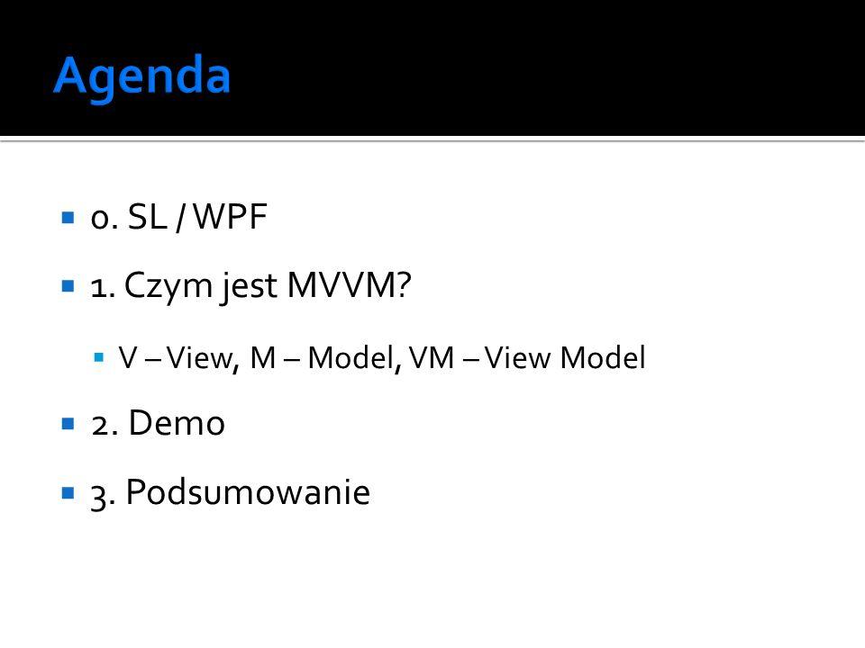 0. SL / WPF 1. Czym jest MVVM? V – View, M – Model, VM – View Model 2. Demo 3. Podsumowanie