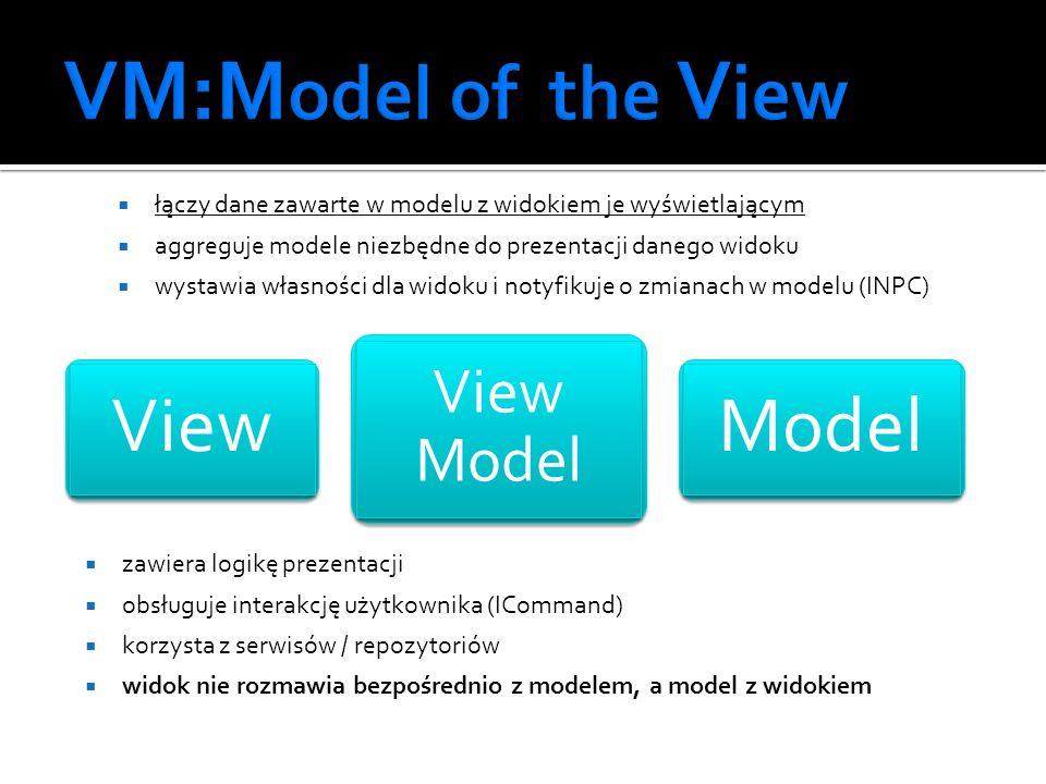 łączy dane zawarte w modelu z widokiem je wyświetlającym aggreguje modele niezbędne do prezentacji danego widoku wystawia własności dla widoku i notyf
