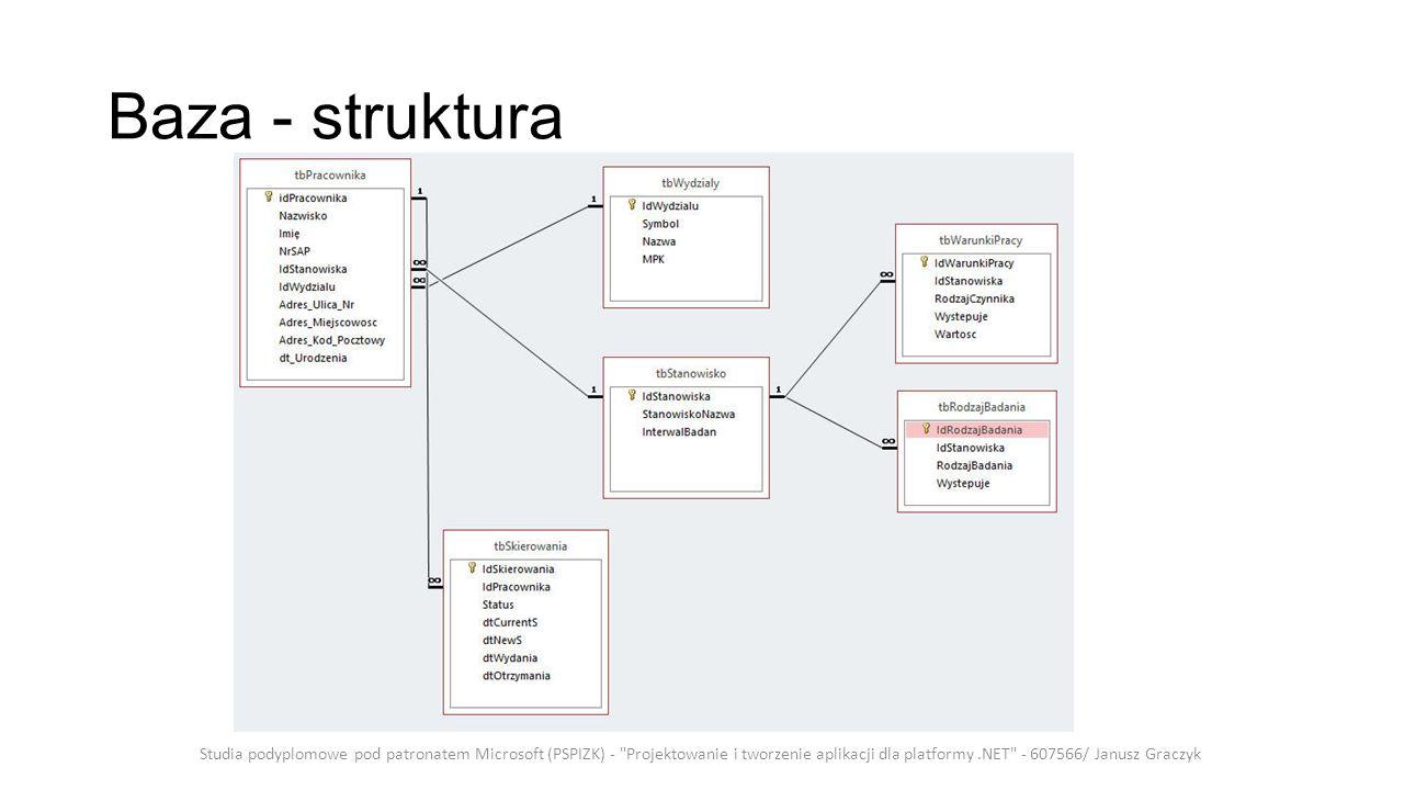 Baza - struktura Studia podyplomowe pod patronatem Microsoft (PSPIZK) - Projektowanie i tworzenie aplikacji dla platformy.NET - 607566/ Janusz Graczyk