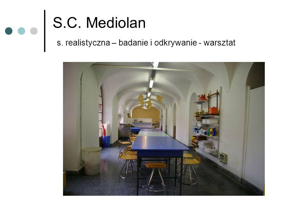 S.C. Mediolan s. realistyczna – badanie i odkrywanie - warsztat