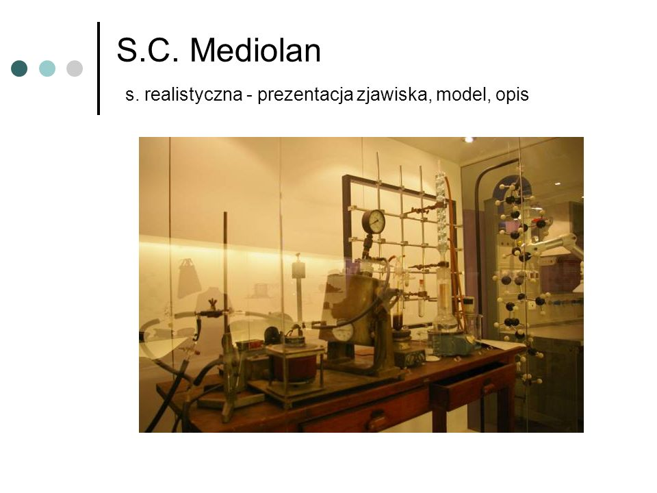 S.C. Mediolan s. realistyczna - prezentacja zjawiska, model, opis