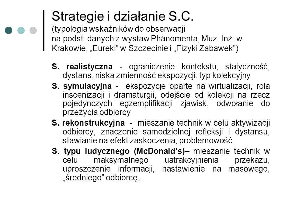 Strategie i działanie S.C. (typologia wskaźników do obserwacji na podst.