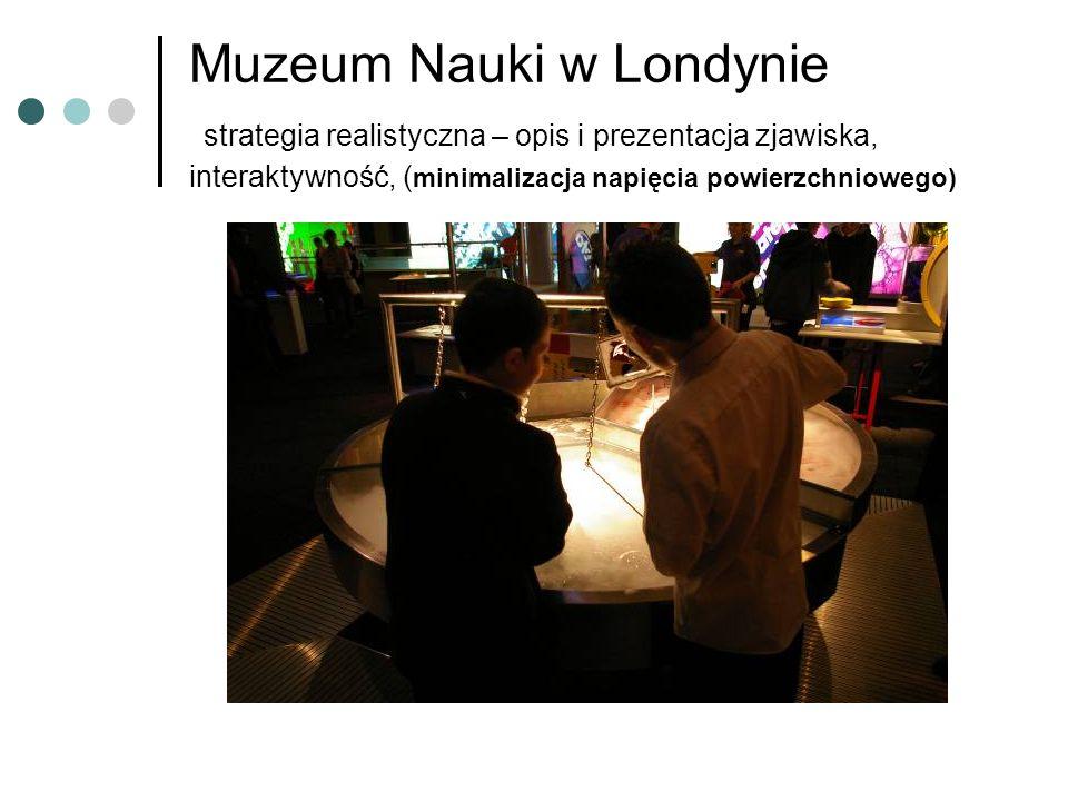 Muzeum Nauki w Londynie strategia realistyczna – opis i prezentacja zjawiska, interaktywność, ( minimalizacja napięcia powierzchniowego)