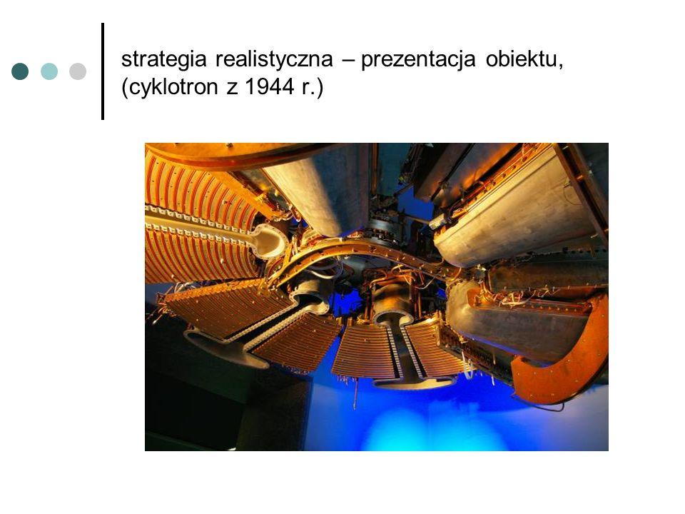 strategia realistyczna – prezentacja obiektu, (cyklotron z 1944 r.)