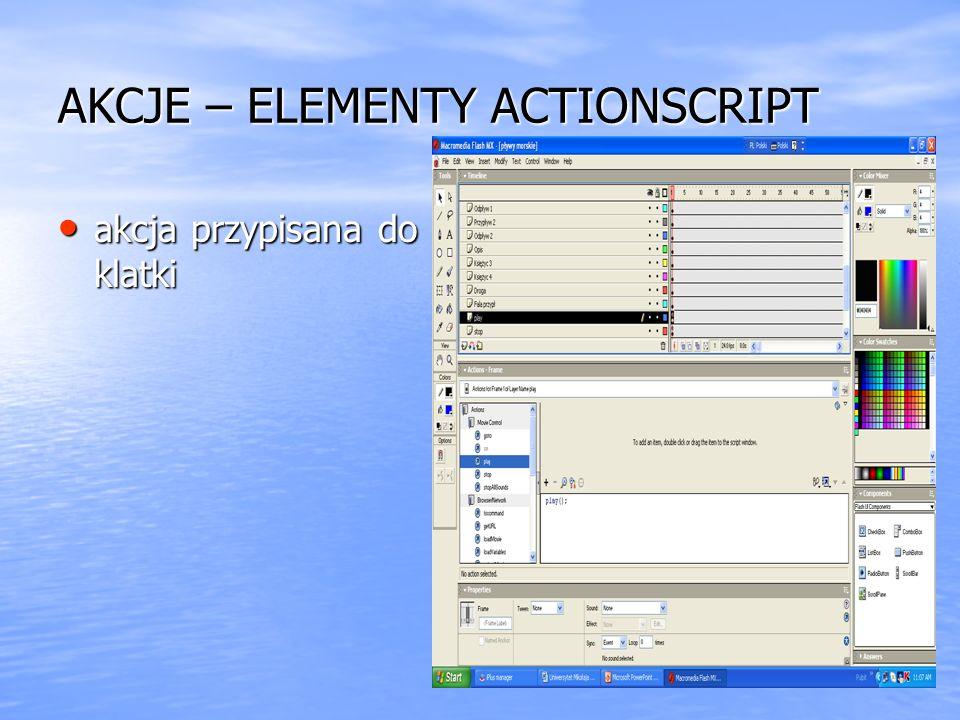 AKCJE – ELEMENTY ACTIONSCRIPT akcja przypisana do klatki akcja przypisana do klatki
